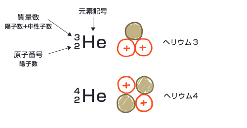 空気 元素 記号 四元素 - Wikipedia
